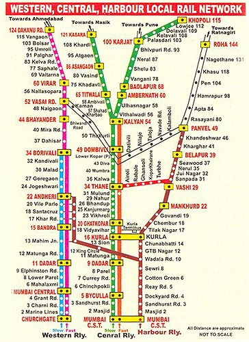 Local Train Stations