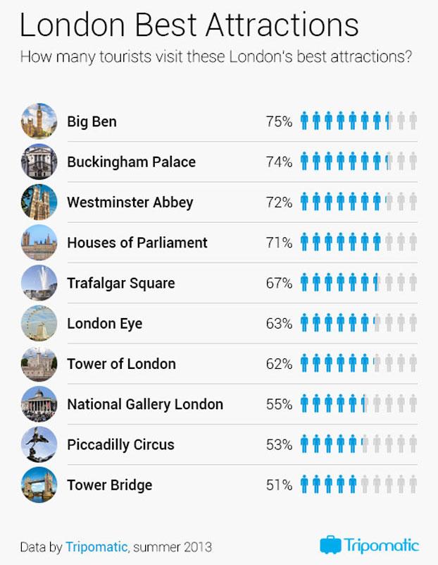 LONDONminigraphics