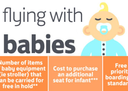 Airline rules for flying with babies